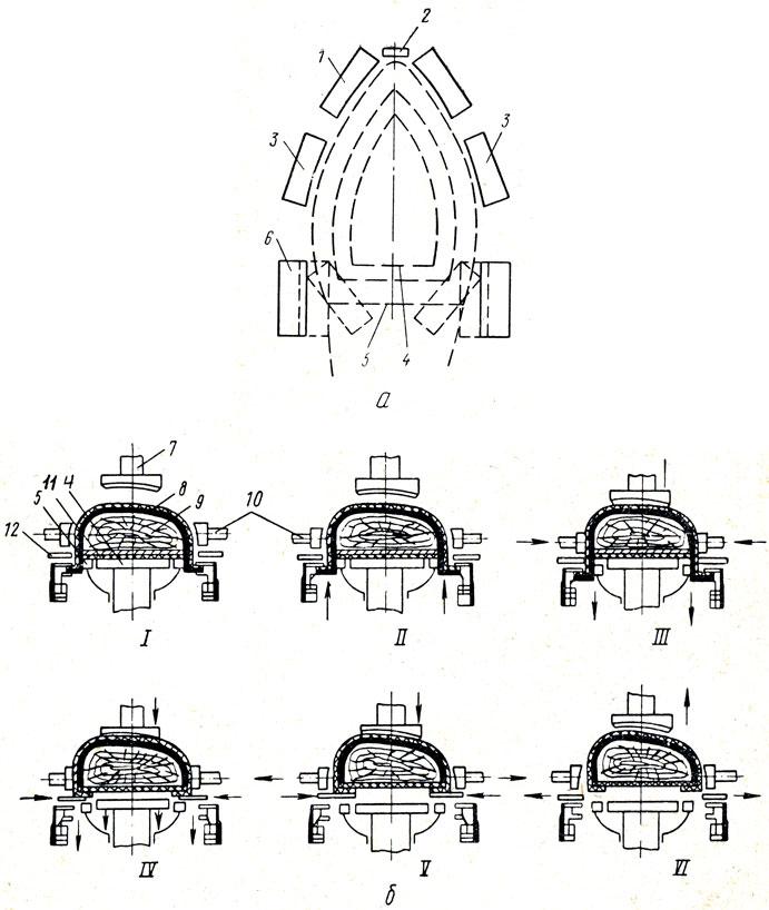 Схема расположения рабочих
