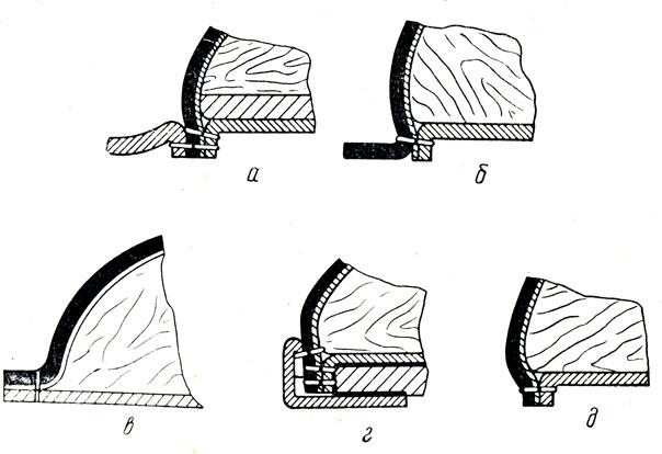 Схемы внутреннего формования