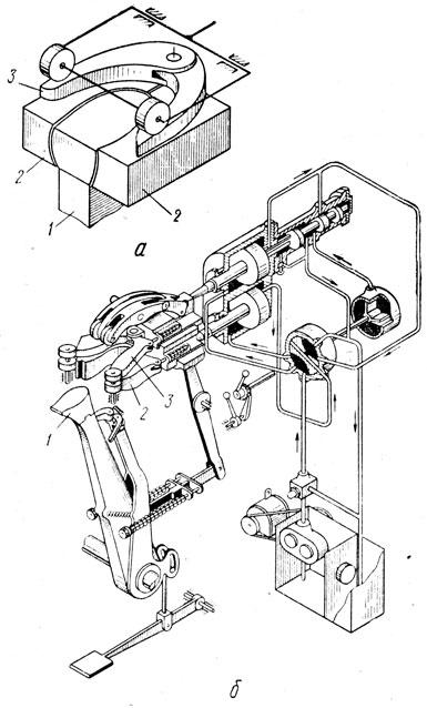 (а) и схема машины ПИГ (