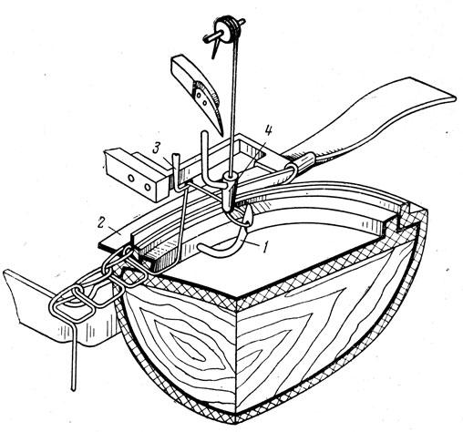 Схема исполнительных органов
