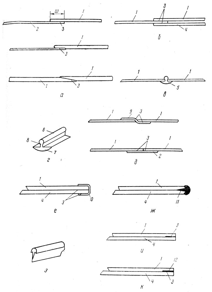 Схемы клеевых соединений