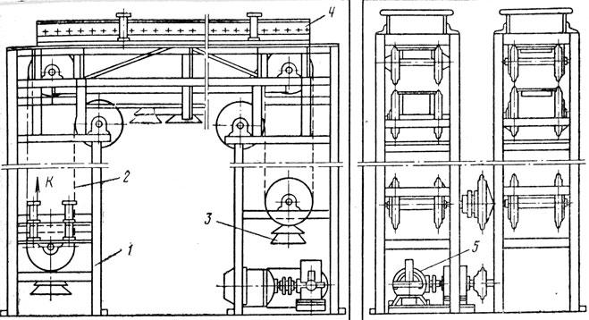 Схема радиационной установки