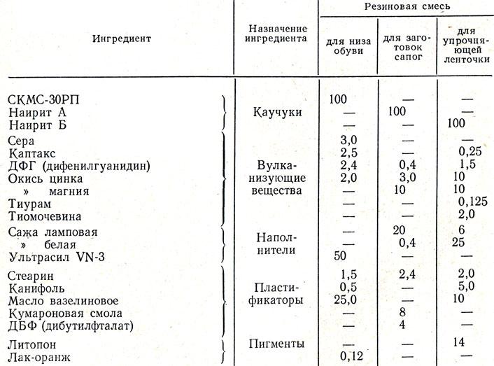 схема покупки продажи квартиры