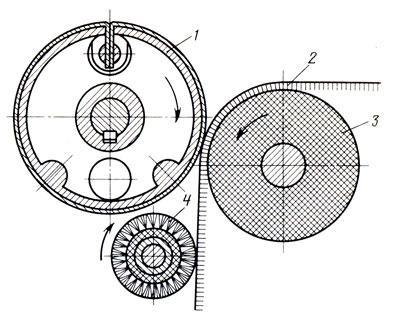 схема шлифовальной машины: